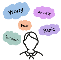 "An outline head and shoulders with thought bubbles saying, ""worry"", ""anxiety"", ""fear"", ""tension"" and ""panic""."