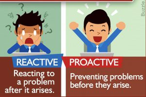 Reactive vs pro-active management